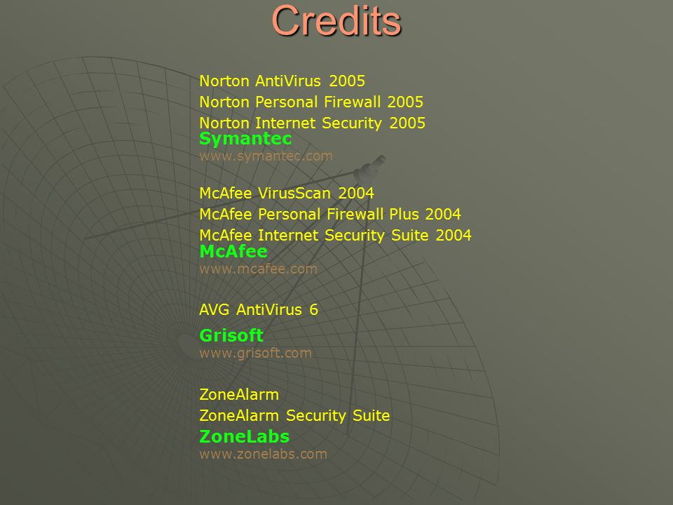 Credits Norton AntiVirus 2005 Norton Personal Firewall 2005 Norton Internet Security 2005 Symantec McAfee VirusScan 2004 McAfee Personal Firewall Plus 2004 McAfee Internet Security Suite 2004 McAfee AVG AntiVirus 6 Grisoft ZoneAlarm ZoneAlarm Security Suite ZoneLabs