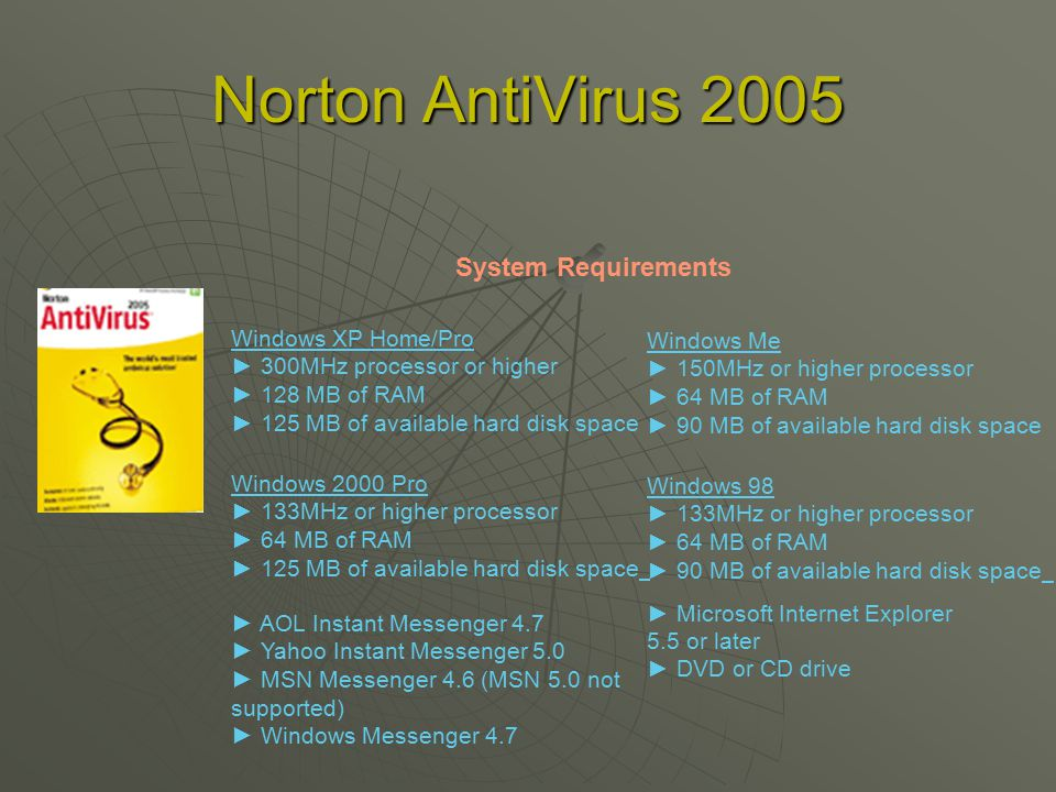Norton AntiVirus 2005 Windows XP Home/Pro ► 300MHz processor or higher ► 128 MB of RAM ► 125 MB of available hard disk space System Requirements Windows Me ► 150MHz or higher processor ► 64 MB of RAM ► 90 MB of available hard disk space Windows 98 ► 133MHz or higher processor ► 64 MB of RAM ► 90 MB of available hard disk space Windows 2000 Pro ► 133MHz or higher processor ► 64 MB of RAM ► 125 MB of available hard disk space ► DVD or CD drive ► Microsoft Internet Explorer 5.5 or later ► AOL Instant Messenger 4.7 ► Yahoo Instant Messenger 5.0 ► MSN Messenger 4.6 (MSN 5.0 not supported) ► Windows Messenger 4.7