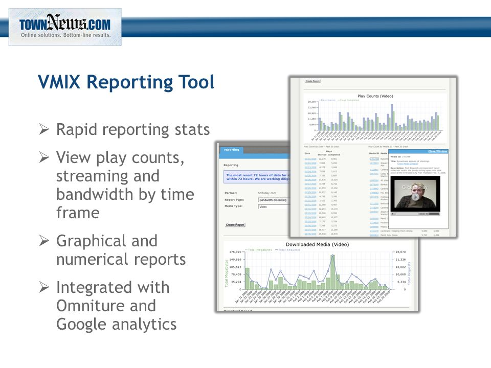 VMIX Reporting Tool  Rapid reporting stats  View play counts, streaming and bandwidth by time frame  Graphical and numerical reports  Integrated with Omniture and Google analytics