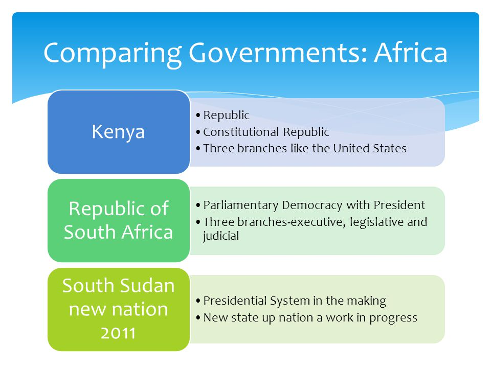 Republic Constitutional Republic Three branches like the United States Kenya Parliamentary Democracy with President Three branches-executive, legislative and judicial Republic of South Africa Presidential System in the making New state up nation a work in progress South Sudan new nation 2011 Comparing Governments: Africa