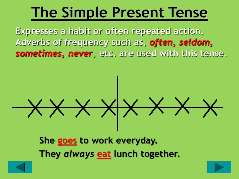 THE SIMPLE PRESENT TENSE TEACHER : PEPI FIDIA, S.Pd