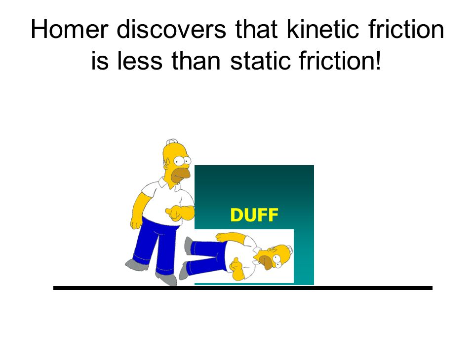 Kinetic friction If I keep increasing the pushing force, at some point the block moves  this occurs when the push P exceeds the maximum static friction force.