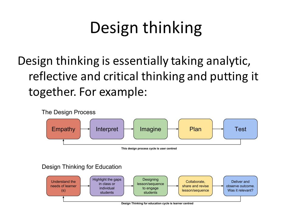 Design Thinking Ppt Download