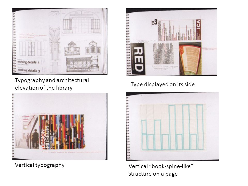 Typography and architectural elevation of the library Type displayed on its side Vertical typography Vertical book-spine-like structure on a page