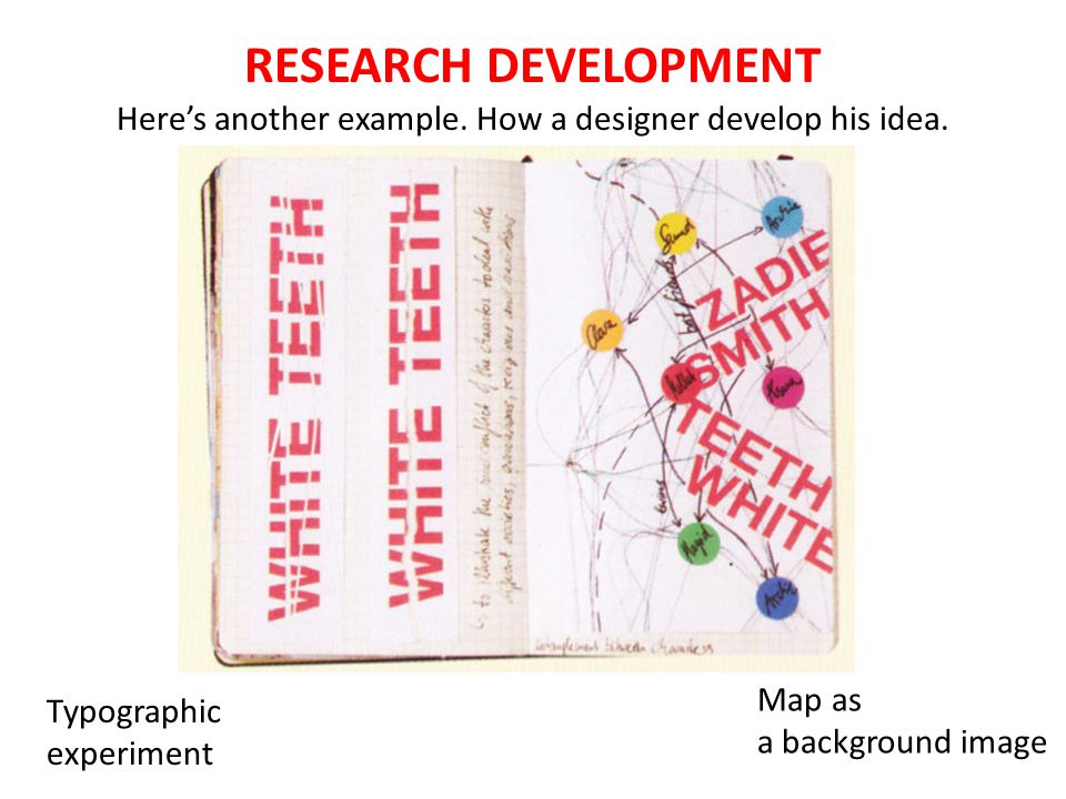 RESEARCH DEVELOPMENT Here's another example. How a designer develop his idea.