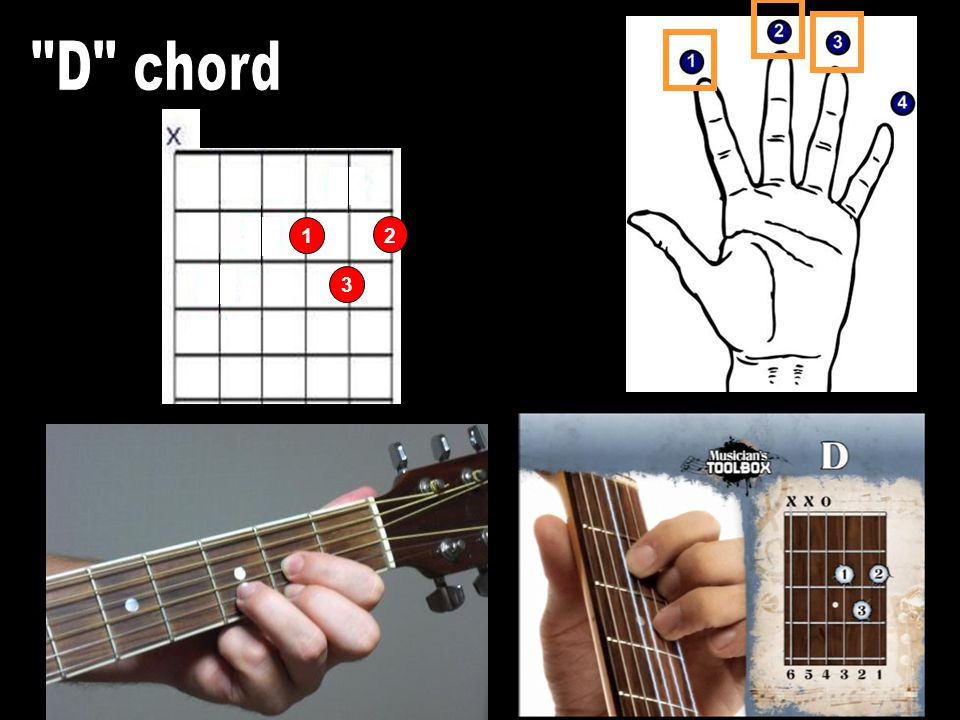 E A D G B E Welcome to Beginner Guitar Level I * Please fill out the ...