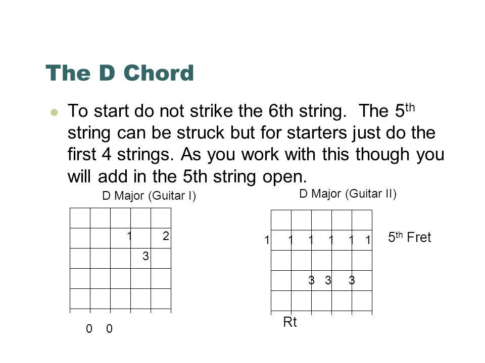 Beginning Guitar Class 1 Music 377 Guitar I, Beginning Guitar and ...