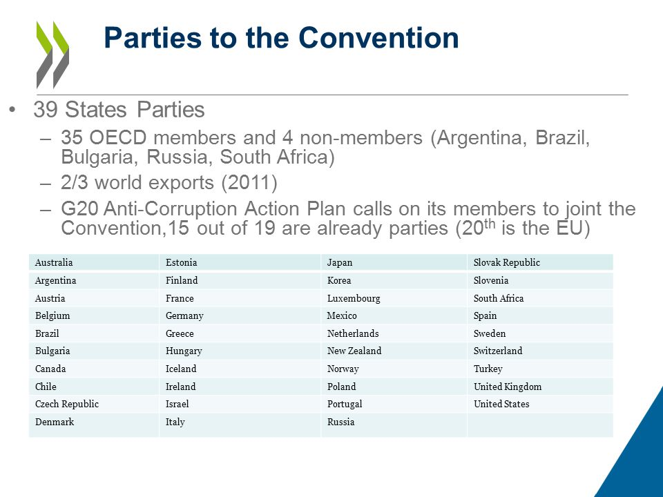 Parties to the Convention 39 States Parties –35 OECD members and 4 non-members (Argentina, Brazil, Bulgaria, Russia, South Africa) –2/3 world exports (2011) –G20 Anti-Corruption Action Plan calls on its members to joint the Convention,15 out of 19 are already parties (20 th is the EU) AustraliaEstoniaJapanSlovak Republic ArgentinaFinlandKoreaSlovenia AustriaFranceLuxembourgSouth Africa BelgiumGermanyMexicoSpain BrazilGreeceNetherlandsSweden BulgariaHungaryNew ZealandSwitzerland CanadaIcelandNorwayTurkey ChileIrelandPolandUnited Kingdom Czech RepublicIsraelPortugalUnited States DenmarkItalyRussia