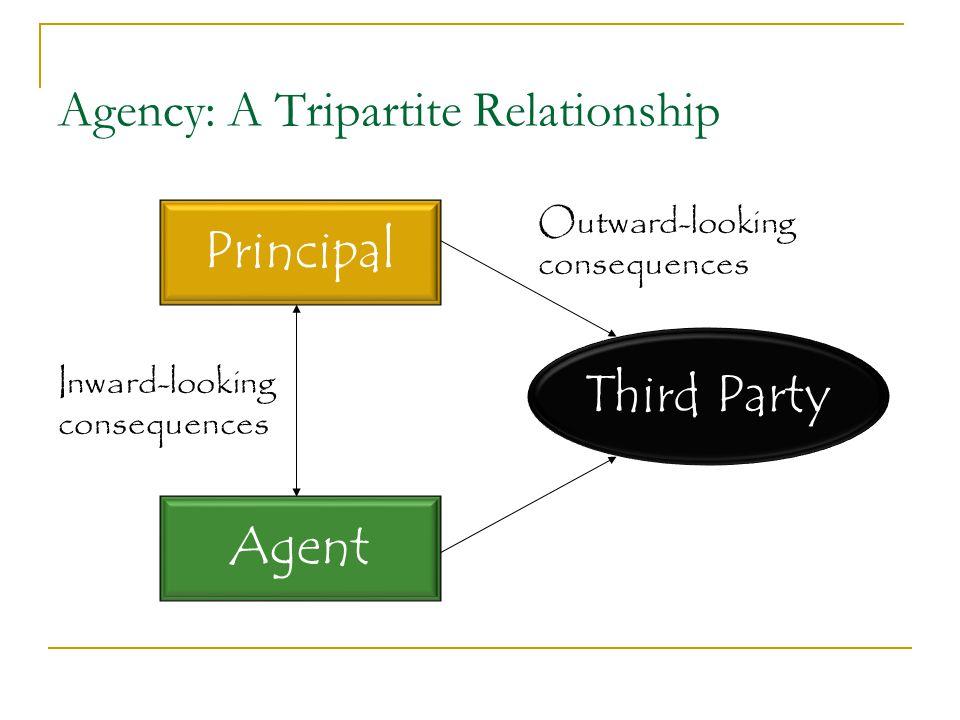 PRINCIPAL AGENT RELATIONSHIP EPUB DOWNLOAD
