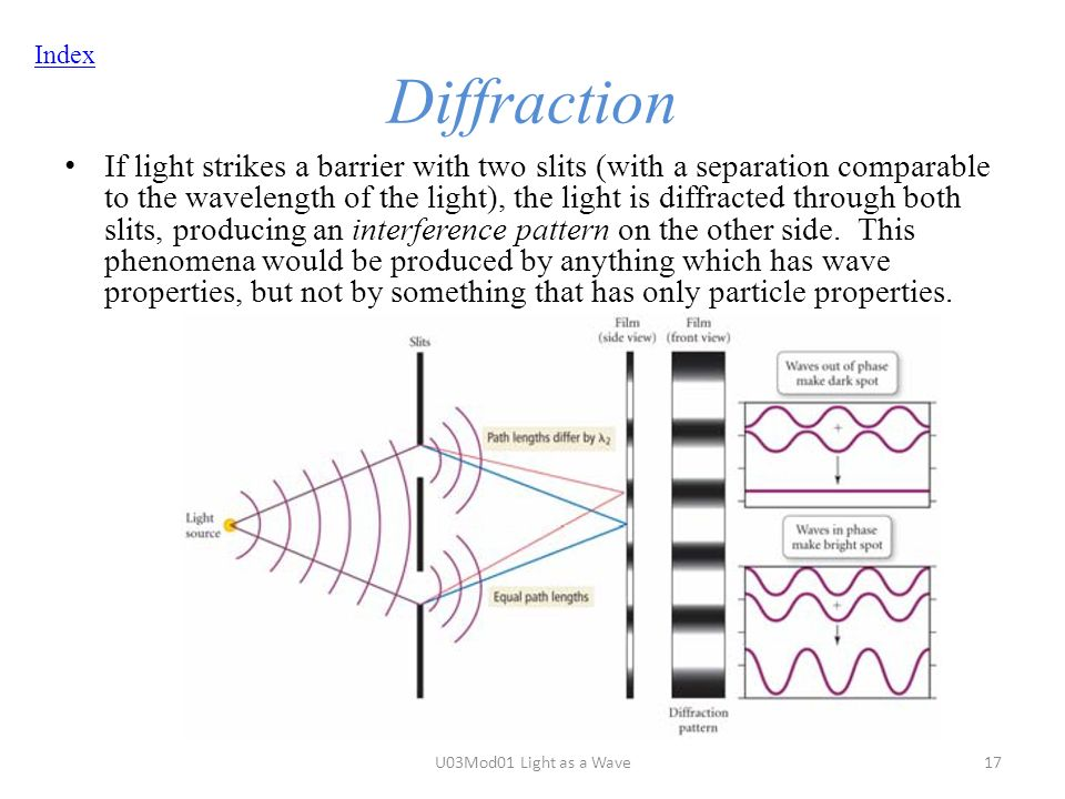Index Diffraction If light strikes a barrier with two slits (with a separation comparable to the wavelength of the light), the light is diffracted through both slits, producing an interference pattern on the other side.