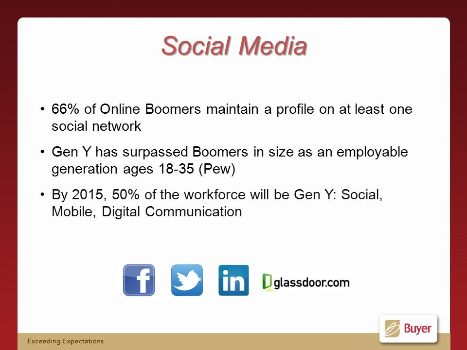 66% of Online Boomers maintain a profile on at least one social network Gen Y has surpassed Boomers in size as an employable generation ages (Pew) By 2015, 50% of the workforce will be Gen Y: Social, Mobile, Digital Communication Social Media