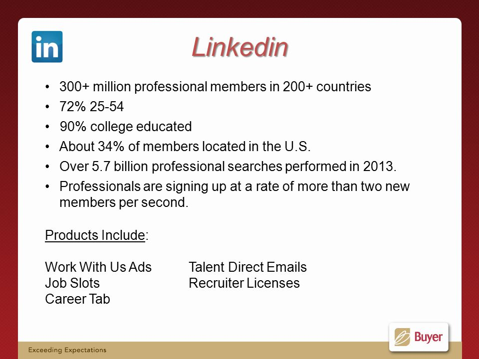 Linkedin 300+ million professional members in 200+ countries 72% % college educated About 34% of members located in the U.S.