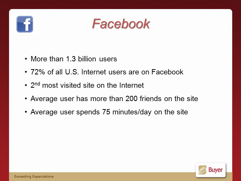 Facebook More than 1.3 billion users 72% of all U.S.