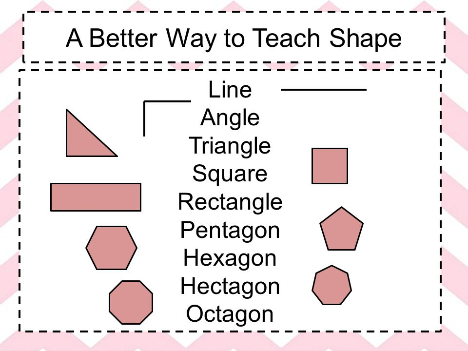 A Better Way to Teach Shape Line Angle Triangle Square Rectangle Pentagon Hexagon Hectagon Octagon
