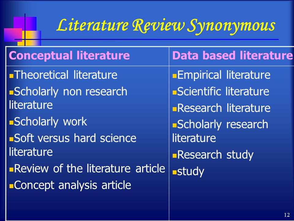 12 Literature Review Synonymous Conceptual literatureData based literature Theoretical literature Scholarly non research literature Scholarly work Soft versus hard science literature Review of the literature article Concept analysis article Empirical literature Scientific literature Research literature Scholarly research literature Research study study