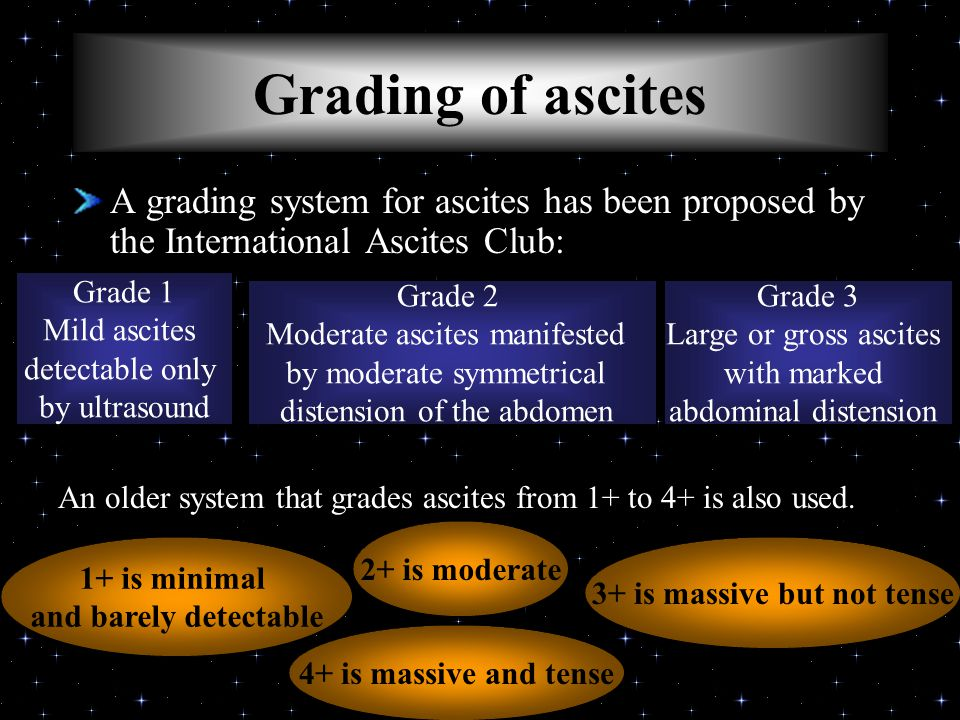 ascites of local cause by assistant lecturer waleed fouad ppt
