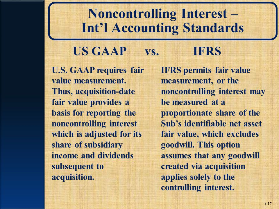 Noncontrolling Interest – Int'l Accounting Standards IFRS permits fair value measurement, or the noncontrolling interest may be measured at a proportionate share of the Sub's identifiable net asset fair value, which excludes goodwill.