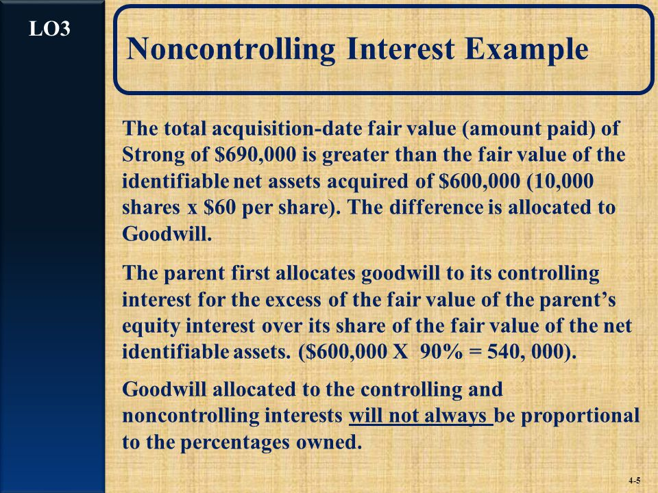Noncontrolling Interest Example The total acquisition-date fair value (amount paid) of Strong of $690,000 is greater than the fair value of the identifiable net assets acquired of $600,000 (10,000 shares x $60 per share).