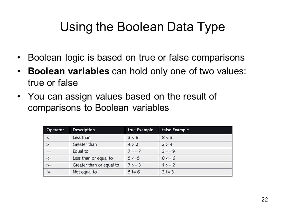 22 Using the Boolean Data Type Boolean logic is based on true or false comparisons Boolean variables can hold only one of two values: true or false You can assign values based on the result of comparisons to Boolean variables