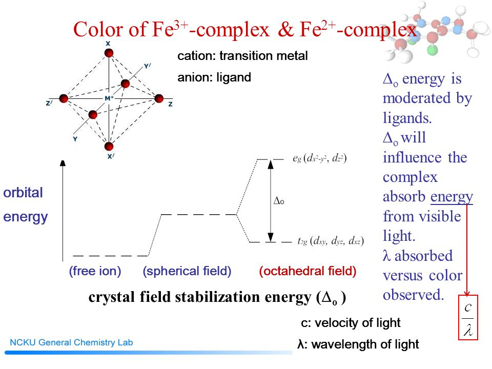 Experiment 2 Colorful Solutions Of Iron Orbital Energy Color Of Fe