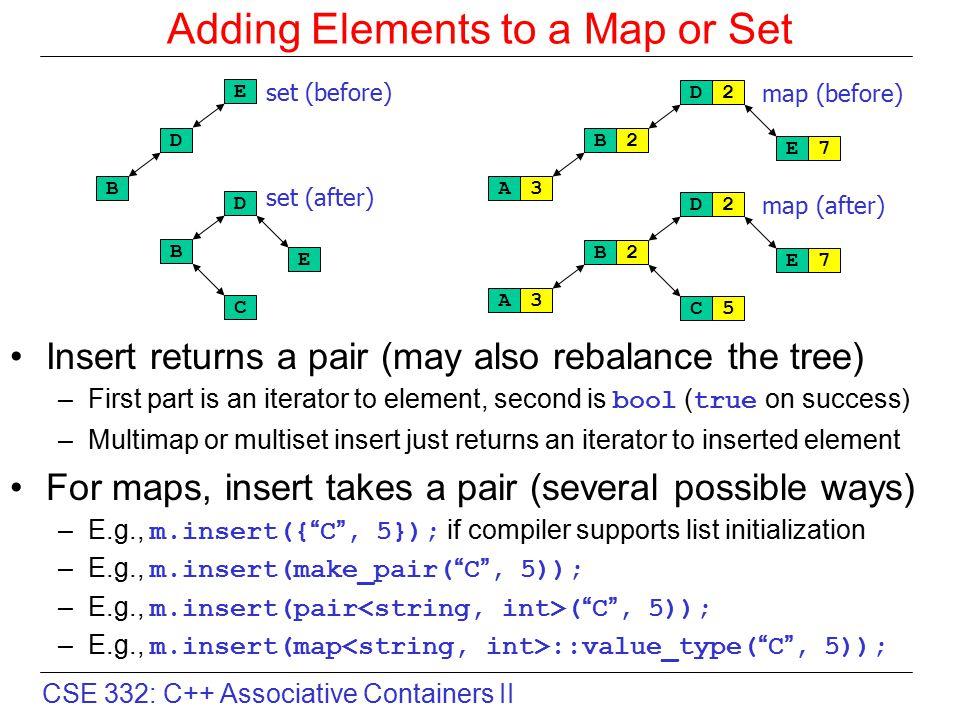 CSE 332: C++ ociative Containers II ociative ... Map Iterator on
