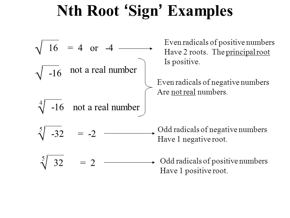 Nth Root 'Sign' Examples  16  -16 = 4 or -4 not a real number  not a real number Even radicals of negative numbers Are not real numbers.