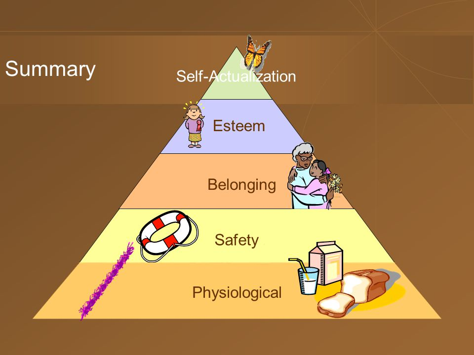 Esteem Self-Actualization Safety Belonging Physiological Summary