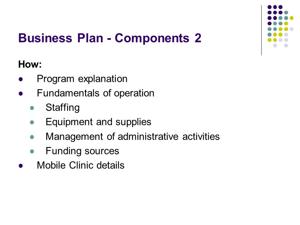 Creating a Business Plan, Budget Development, and