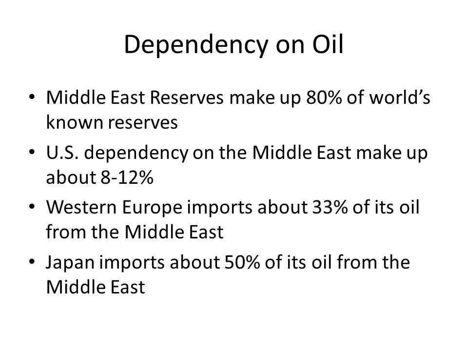 Dependency on Oil Middle East Reserves make up 80% of world's known reserves U.S.