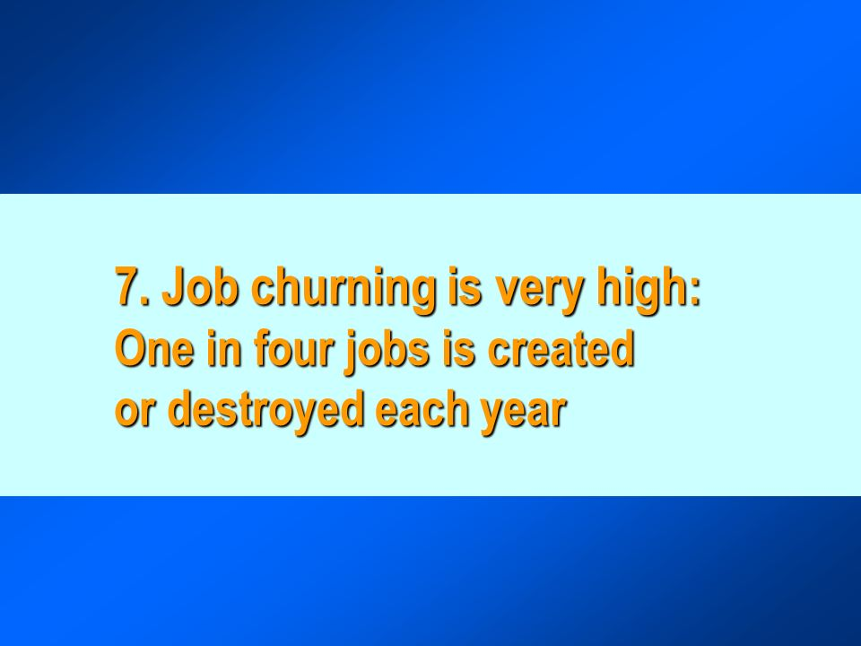 7. Job churning is very high : One in four jobs is created or destroyed each year