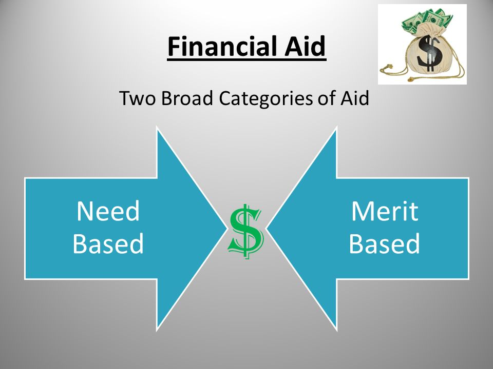 Financial Aid Need Based Merit Based Two Broad Categories of Aid $