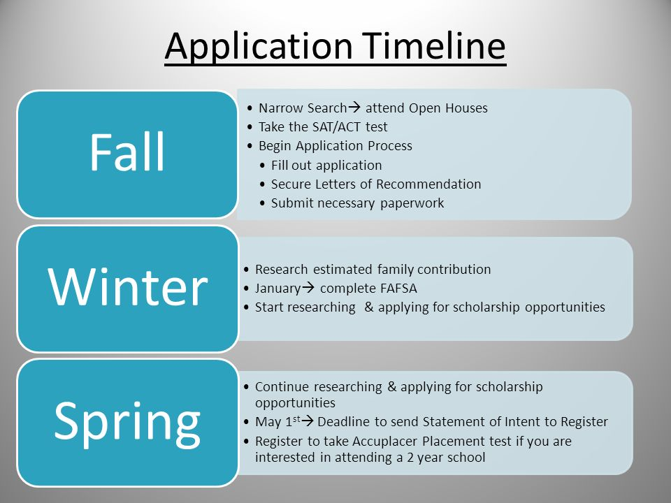 Application Timeline Narrow Search  attend Open Houses Take the SAT/ACT test Begin Application Process Fill out application Secure Letters of Recommendation Submit necessary paperwork Fall Research estimated family contribution January  complete FAFSA Start researching & applying for scholarship opportunities Winter Continue researching & applying for scholarship opportunities May 1 st  Deadline to send Statement of Intent to Register Register to take Accuplacer Placement test if you are interested in attending a 2 year school Spring