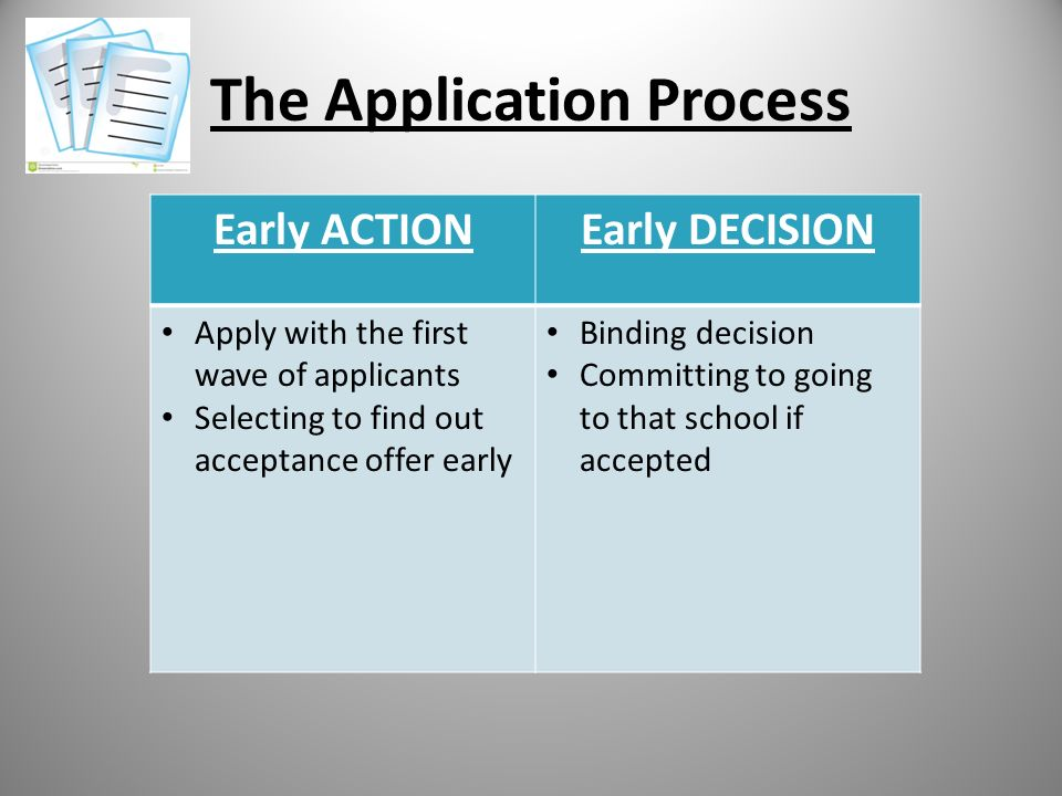 The Application Process Early ACTIONEarly DECISION Apply with the first wave of applicants Selecting to find out acceptance offer early Binding decision Committing to going to that school if accepted