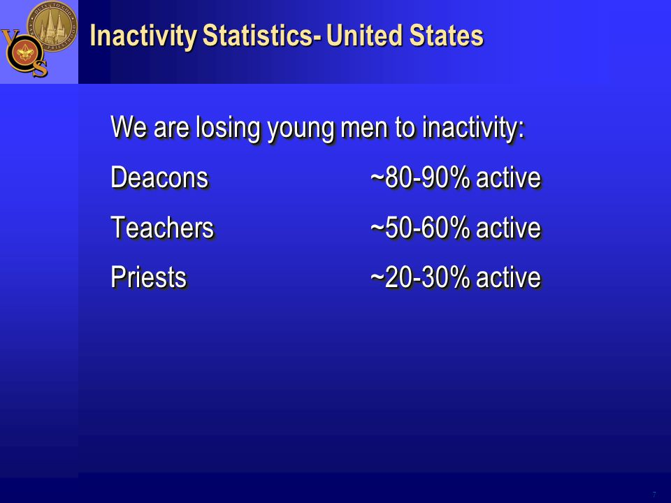 7 Inactivity Statistics- United States Inactivity Statistics- United States We are losing young men to inactivity: Deacons~80-90% active Teachers~50-60% active Priests~20-30% active We are losing young men to inactivity: Deacons~80-90% active Teachers~50-60% active Priests~20-30% active