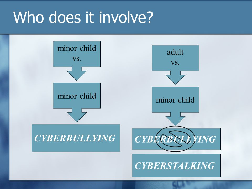 Who does it involve minor child vs. minor child adult vs. minor child CYBERBULLYING CYBERSTALKING