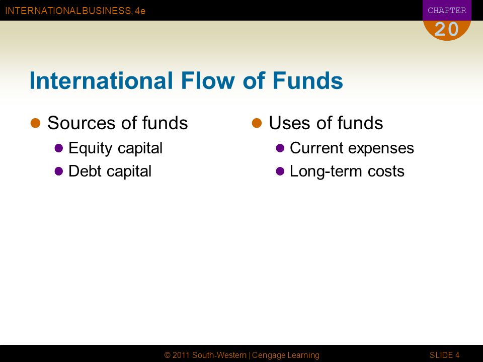 INTERNATIONAL BUSINESS, 4e CHAPTER © 2011 South-Western | Cengage Learning SLIDE 4 20 International Flow of Funds Sources of funds Equity capital Debt capital Uses of funds Current expenses Long-term costs
