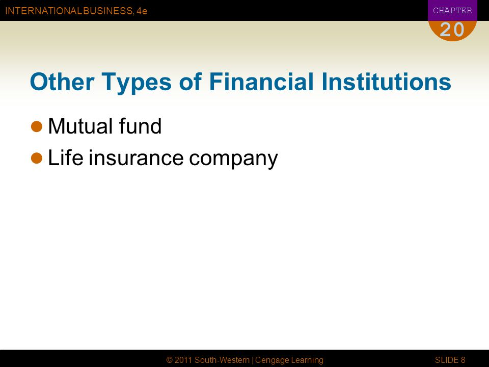 INTERNATIONAL BUSINESS, 4e CHAPTER © 2011 South-Western | Cengage Learning SLIDE 8 20 Other Types of Financial Institutions Mutual fund Life insurance company