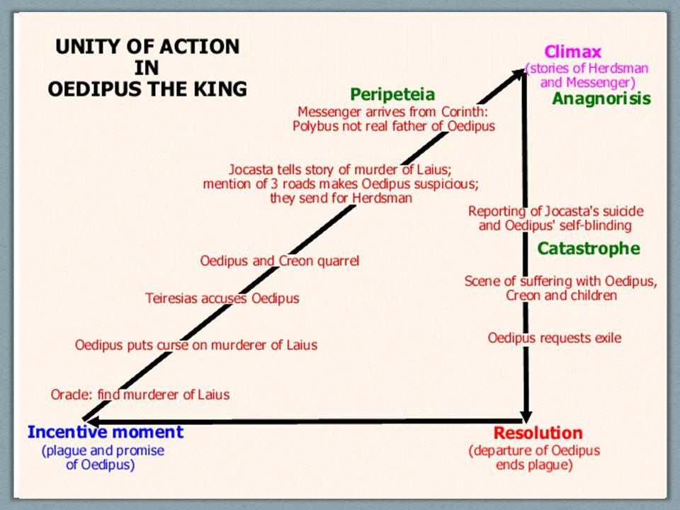 why does jocastas story upset oedipus