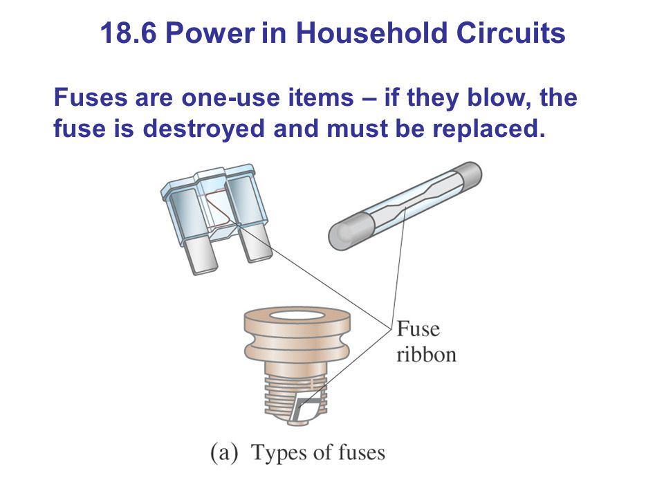 18.6 Power in Household Circuits Fuses are one-use items – if they blow, the fuse is destroyed and must be replaced.