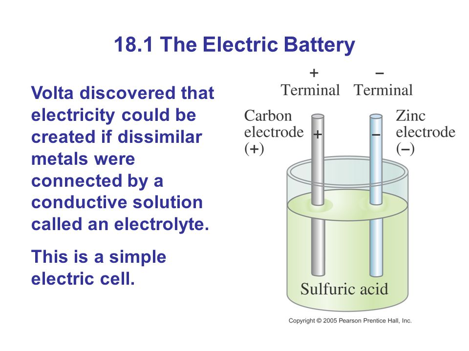 18.1 The Electric Battery Volta discovered that electricity could be created if dissimilar metals were connected by a conductive solution called an electrolyte.