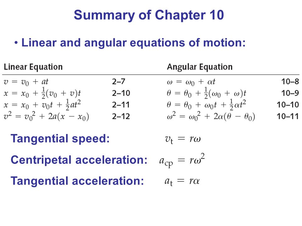 Summary of Chapter 10 Linear and angular equations of motion: Tangential speed: Centripetal acceleration: Tangential acceleration:
