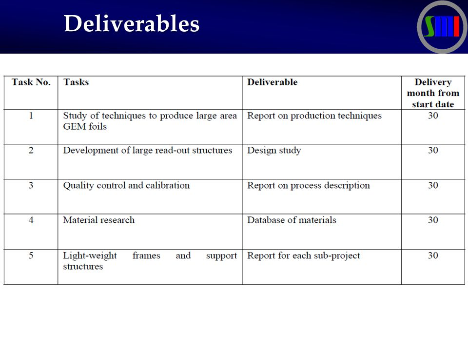 Deliverables Deliverables