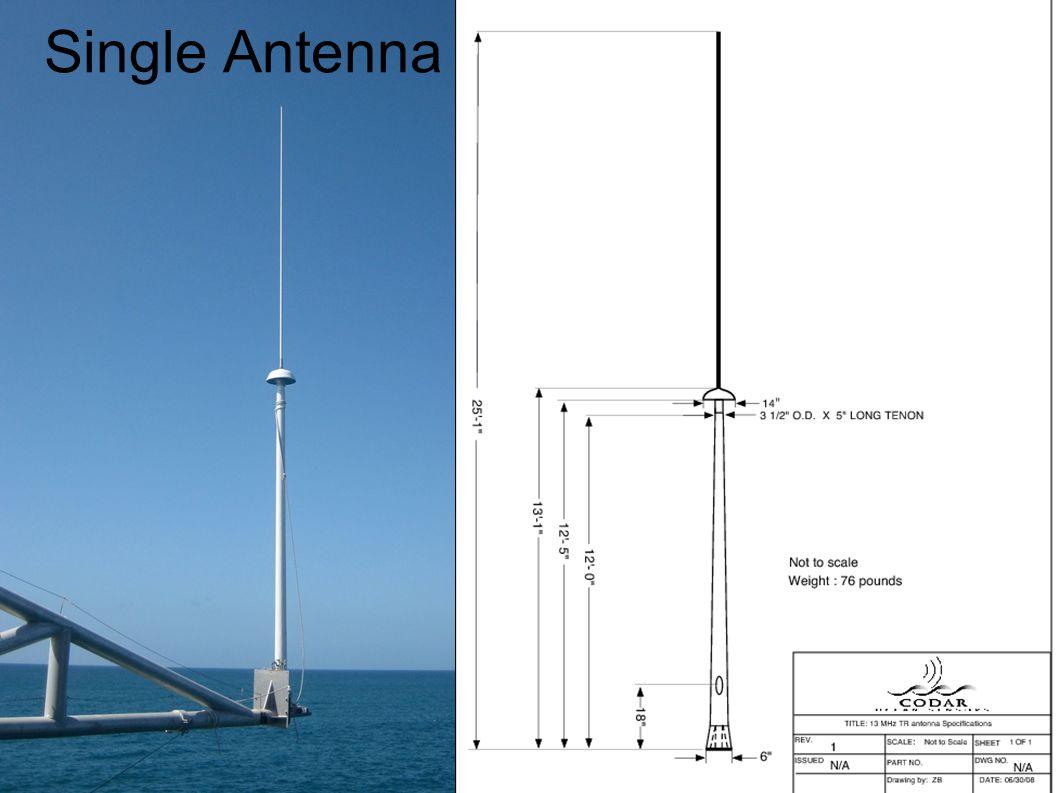 Scripps Institution of Oceanography HF Radar Installation Info Tom ...
