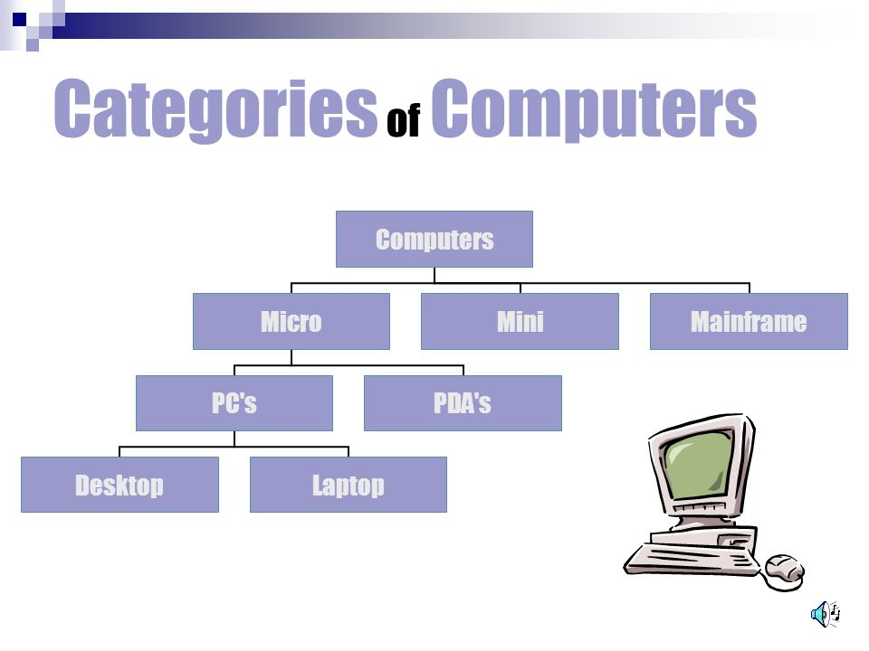 what are the 7 types of computers?