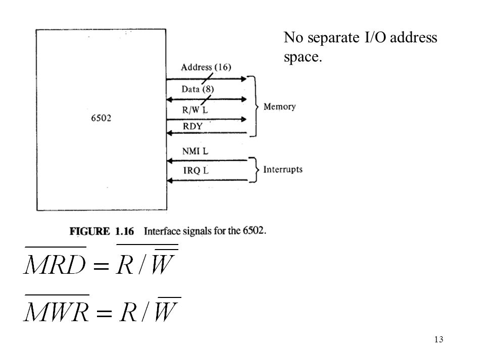 1 LHO 12 Interfacing  2 A simple bus bus structure ProcessorMemory