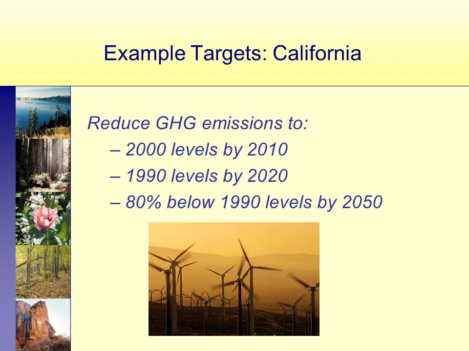 Example Targets: California Reduce GHG emissions to: –2000 levels by 2010 –1990 levels by 2020 –80% below 1990 levels by 2050