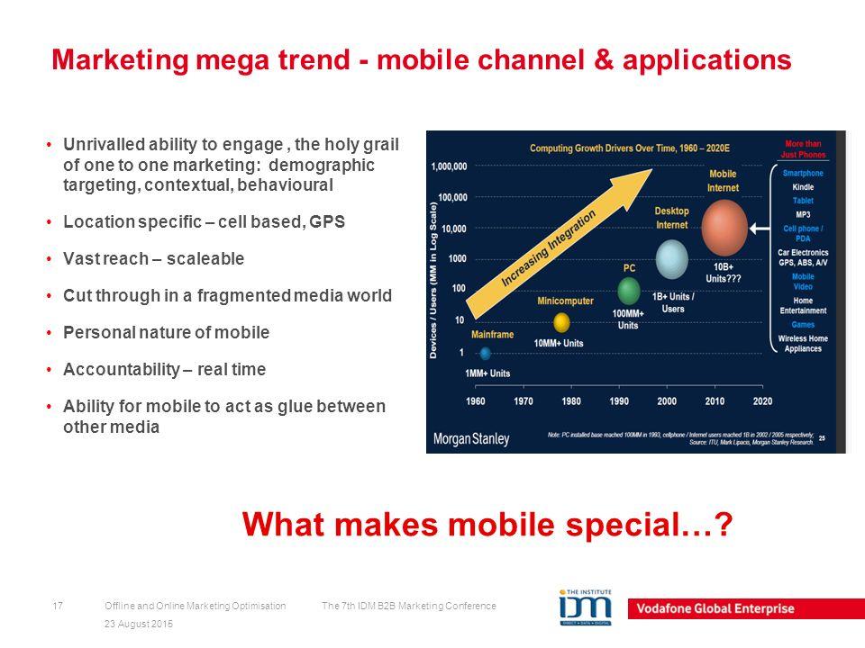 Offline and Online Marketing Optimisation Deane McIntyre Vodafone