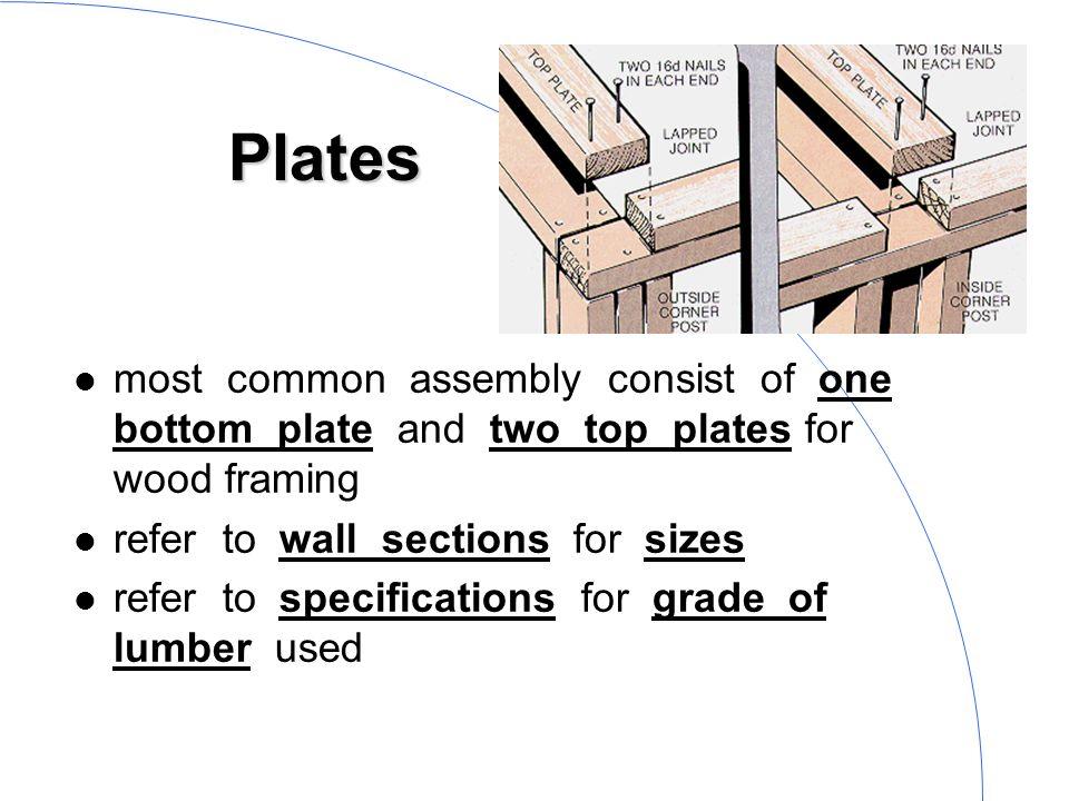1 WALL FRAMING. 2 Interior & exterior walls l basic wall components ...