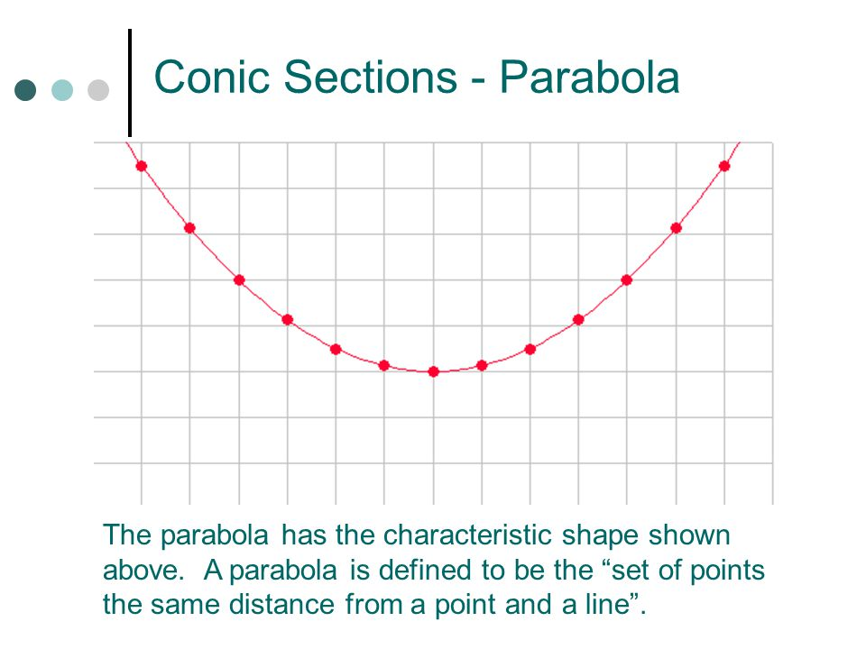 Conic Sections - Parabola The parabola has the characteristic shape shown above.