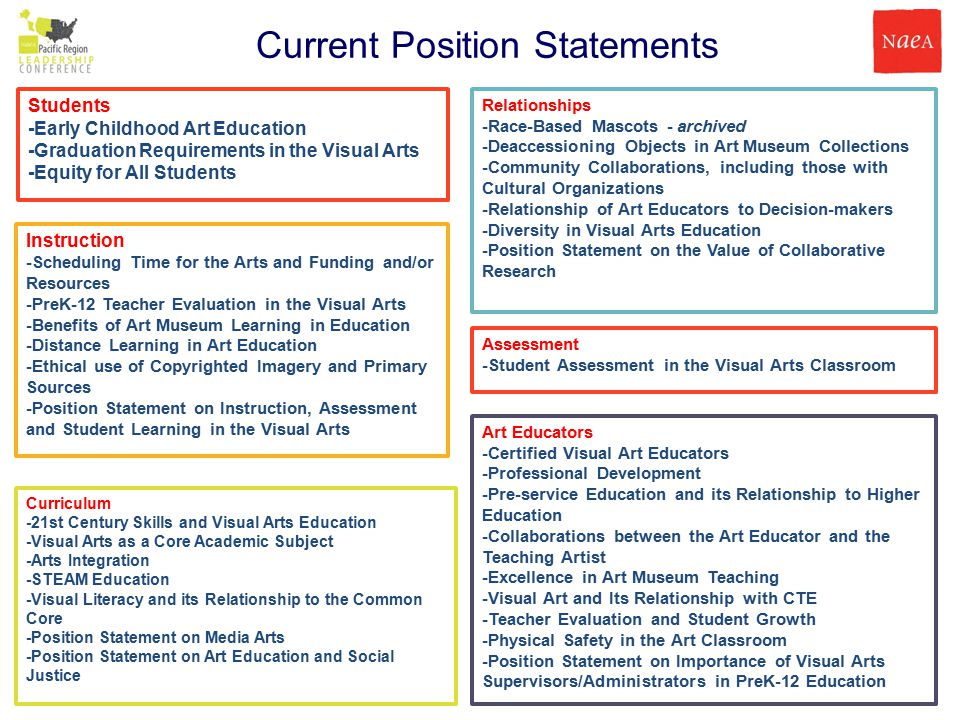 Position Statements You Are The Liaison Between The Membership Of